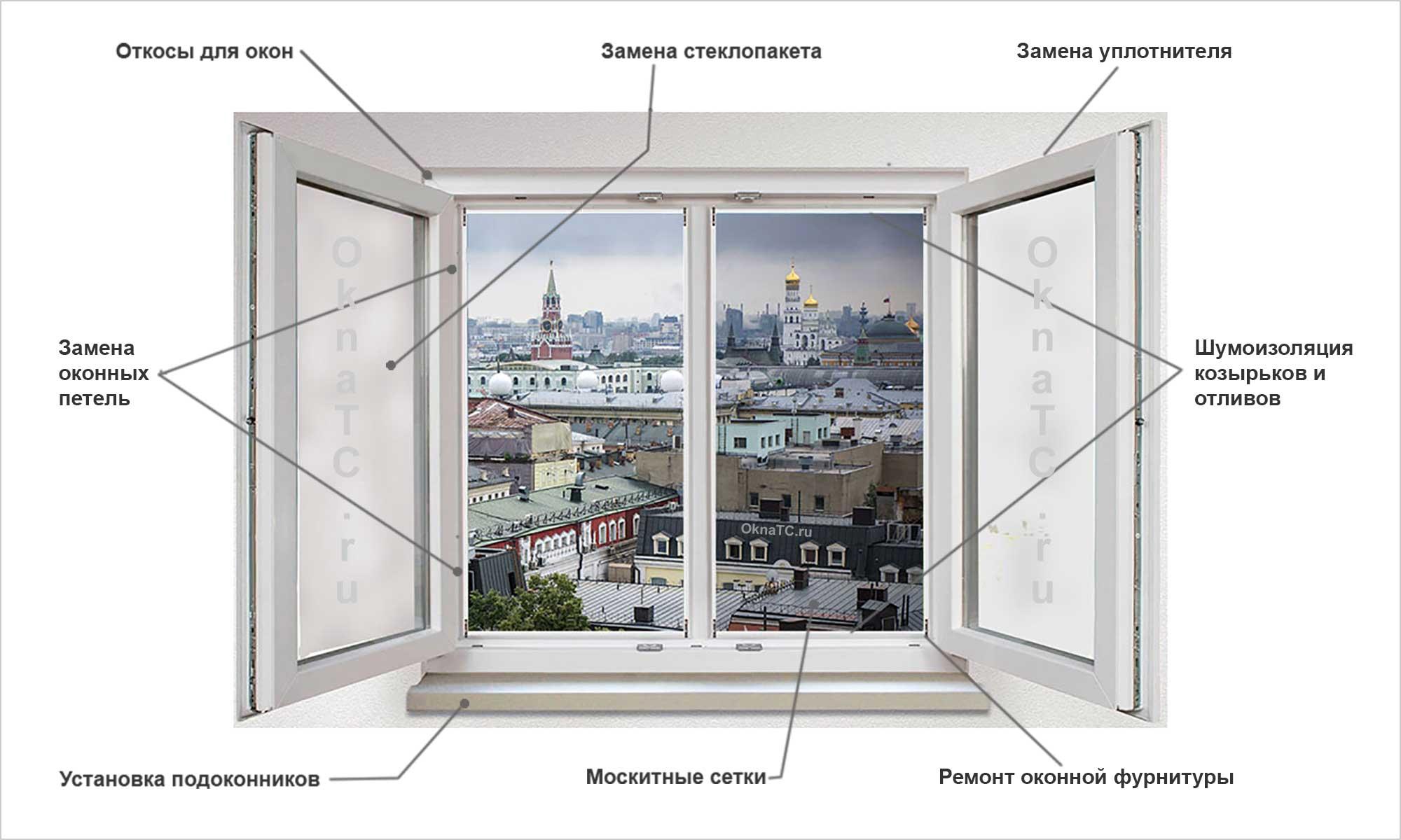 Виды ремонта и регулировки пластиковых окон - OknaTC.ru